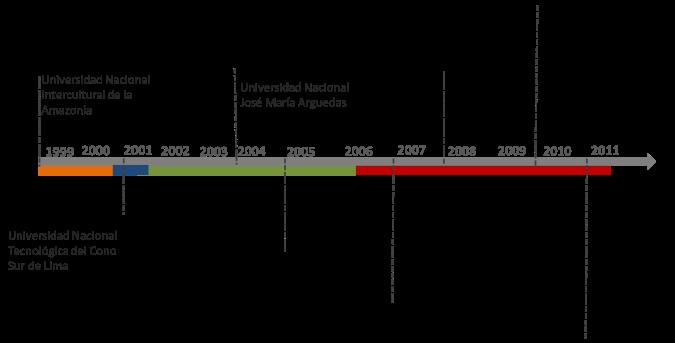 Grafica 1